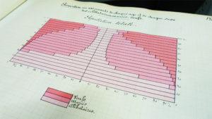 Album manuscrit de la population française 1889